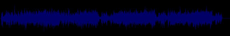 waveform of track #145656