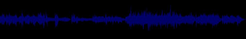 waveform of track #145665