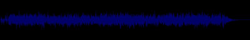 waveform of track #145679