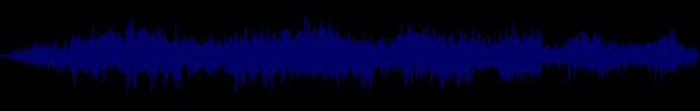 waveform of track #145680