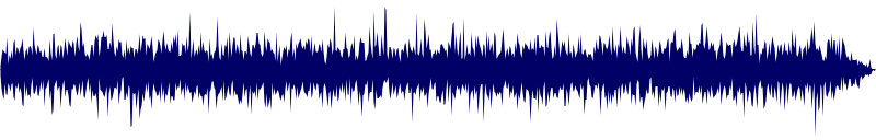 waveform of track #145688