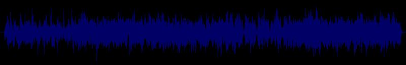 waveform of track #145689
