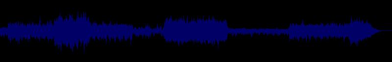 waveform of track #145691