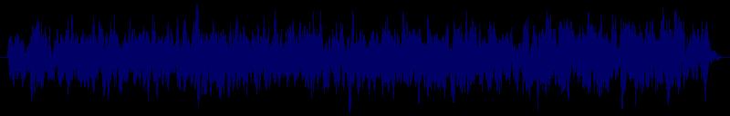waveform of track #145694