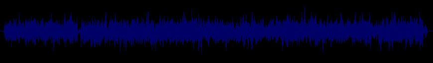 waveform of track #145695