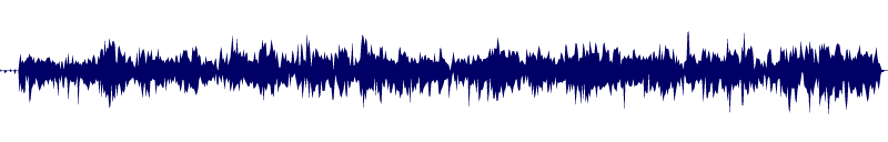 waveform of track #145698