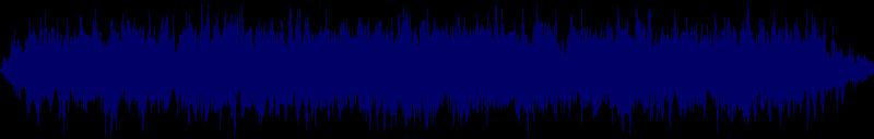 waveform of track #145702