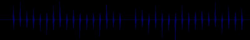 waveform of track #145715