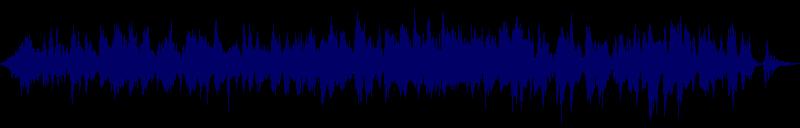 waveform of track #145719