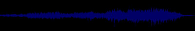 waveform of track #145720