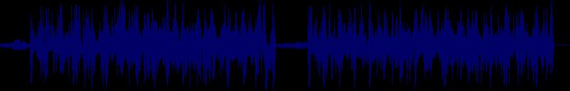 waveform of track #145730