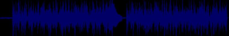 waveform of track #145743