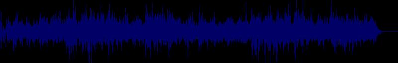 waveform of track #145751