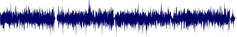 waveform of track #145754
