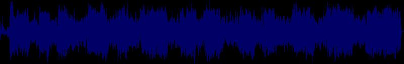 waveform of track #145759