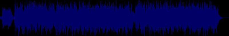 waveform of track #145765