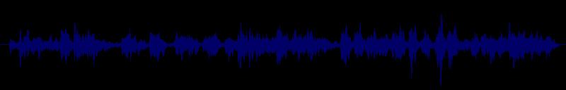 waveform of track #145773