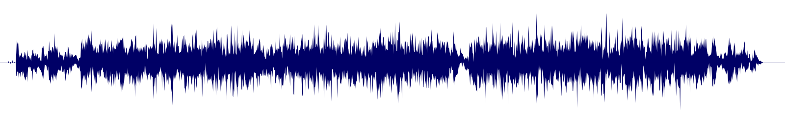 waveform of track #145780