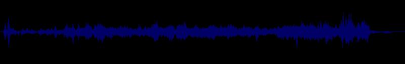 waveform of track #145781
