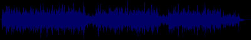 waveform of track #145783