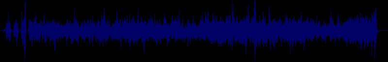 waveform of track #145784