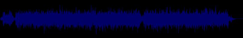 waveform of track #145792