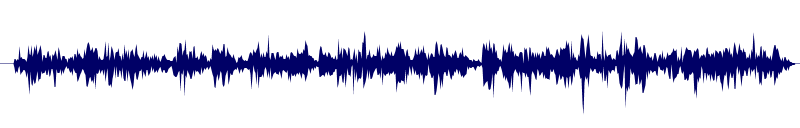 waveform of track #145799