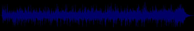waveform of track #145809
