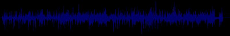 waveform of track #145814