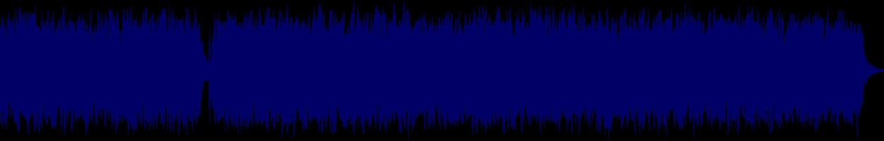 waveform of track #145820