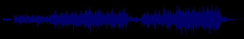 waveform of track #145822