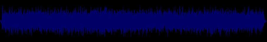 waveform of track #145823