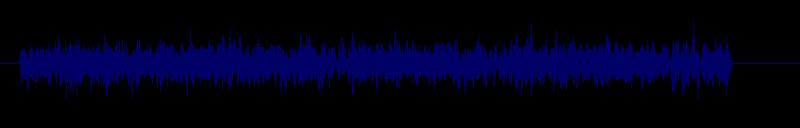 waveform of track #145824