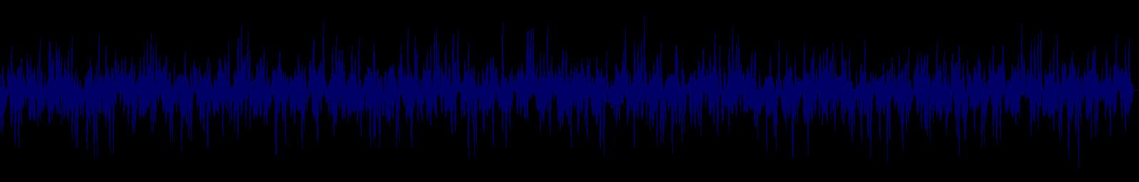 waveform of track #145831