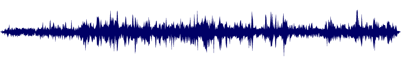 waveform of track #145838