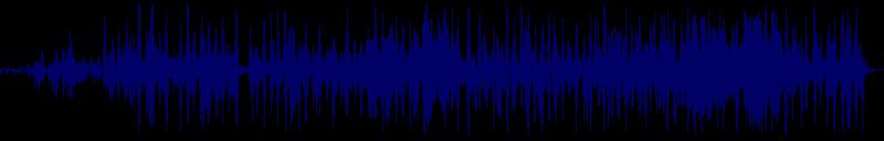 waveform of track #145847