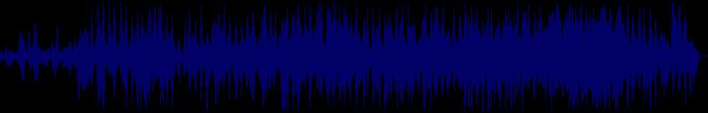 waveform of track #145850