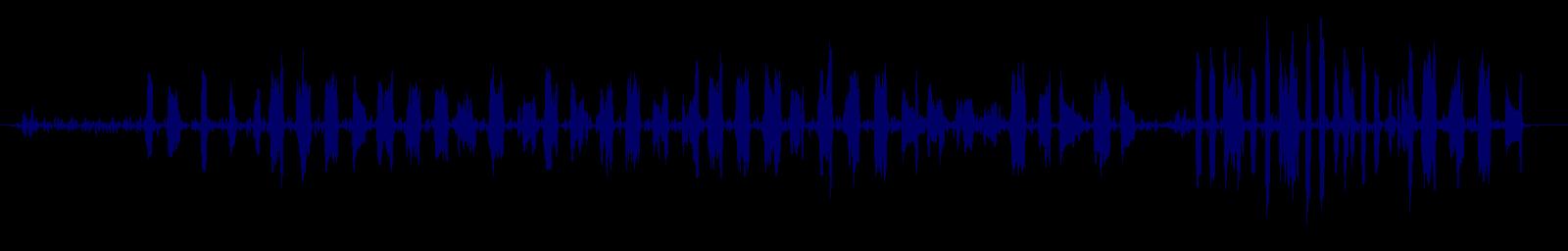 waveform of track #145851
