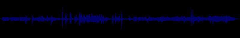 waveform of track #145857