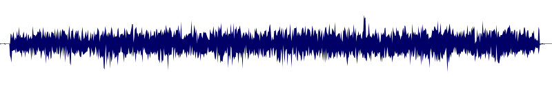 waveform of track #145858