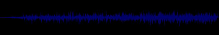 waveform of track #145862