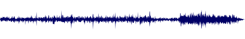 waveform of track #145863