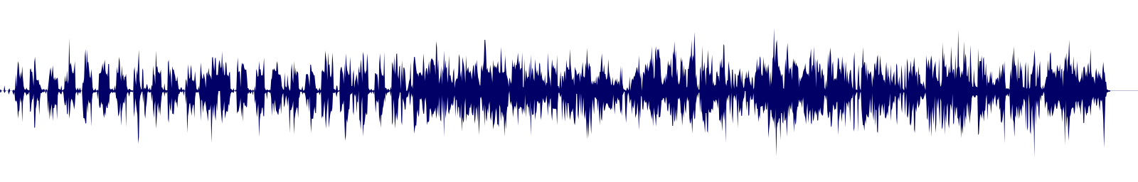 waveform of track #145865