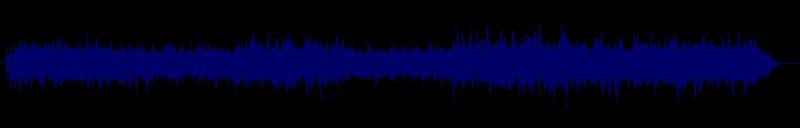 waveform of track #145866