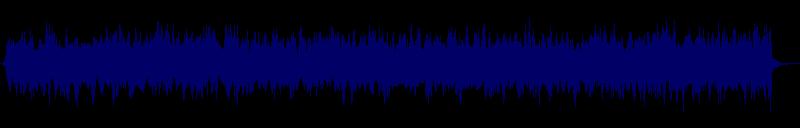 waveform of track #145873