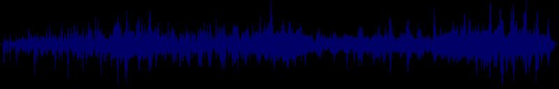 waveform of track #145874