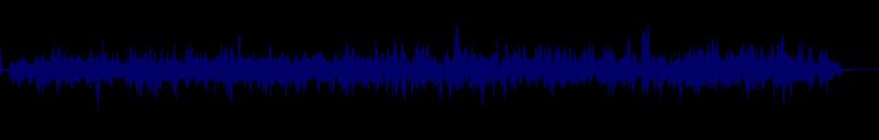 waveform of track #145876