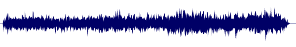 waveform of track #145879