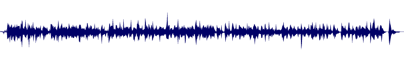 waveform of track #145883