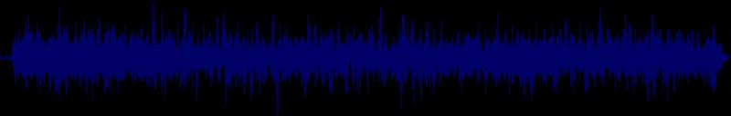 waveform of track #145887